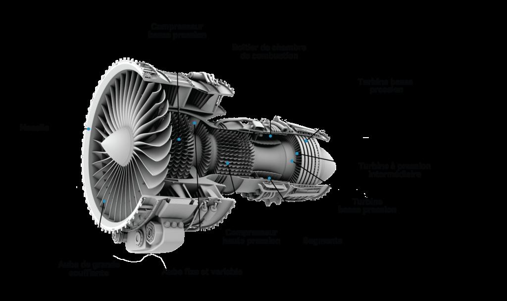 Pièces rotatives critiques de turbines à gaz (moteur d'avion)